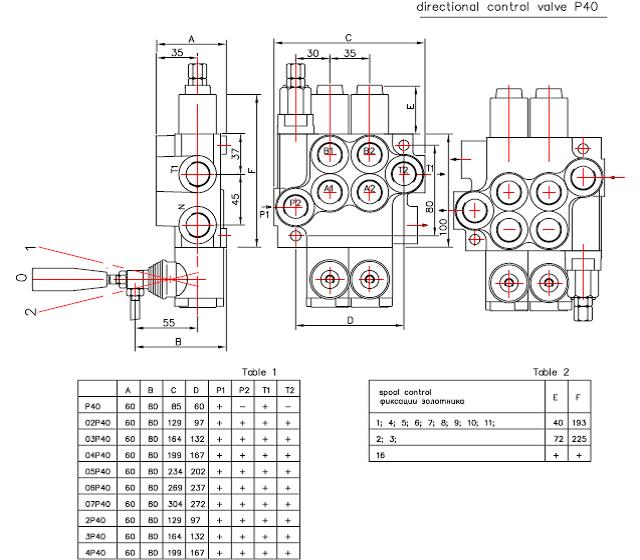 Käsiohjausventtiili P40 mittapiirustus