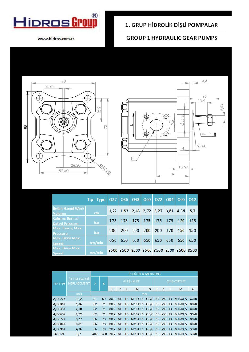 Hammaspyöräpumppu 1 sarja pdf