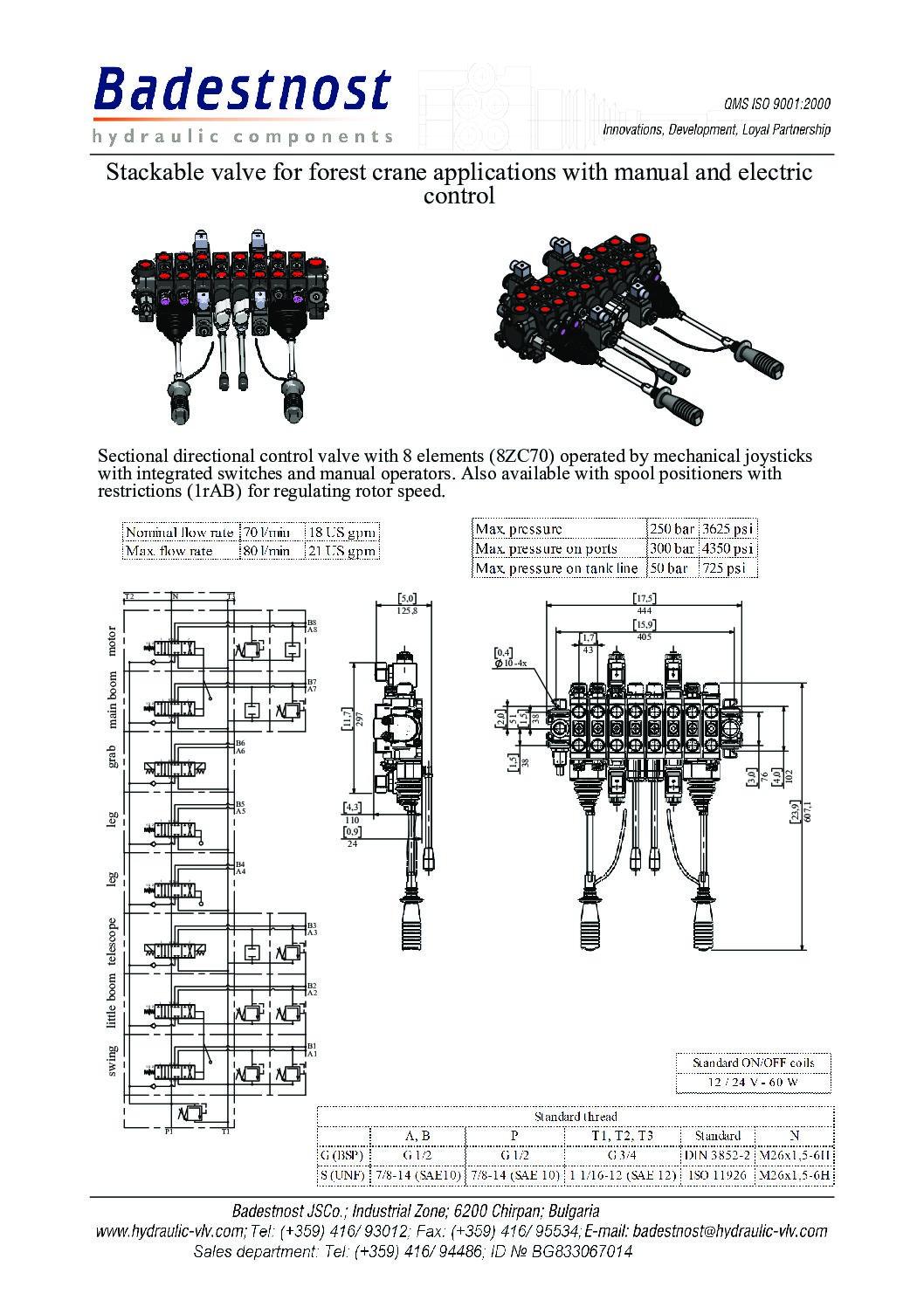 67 file pdf