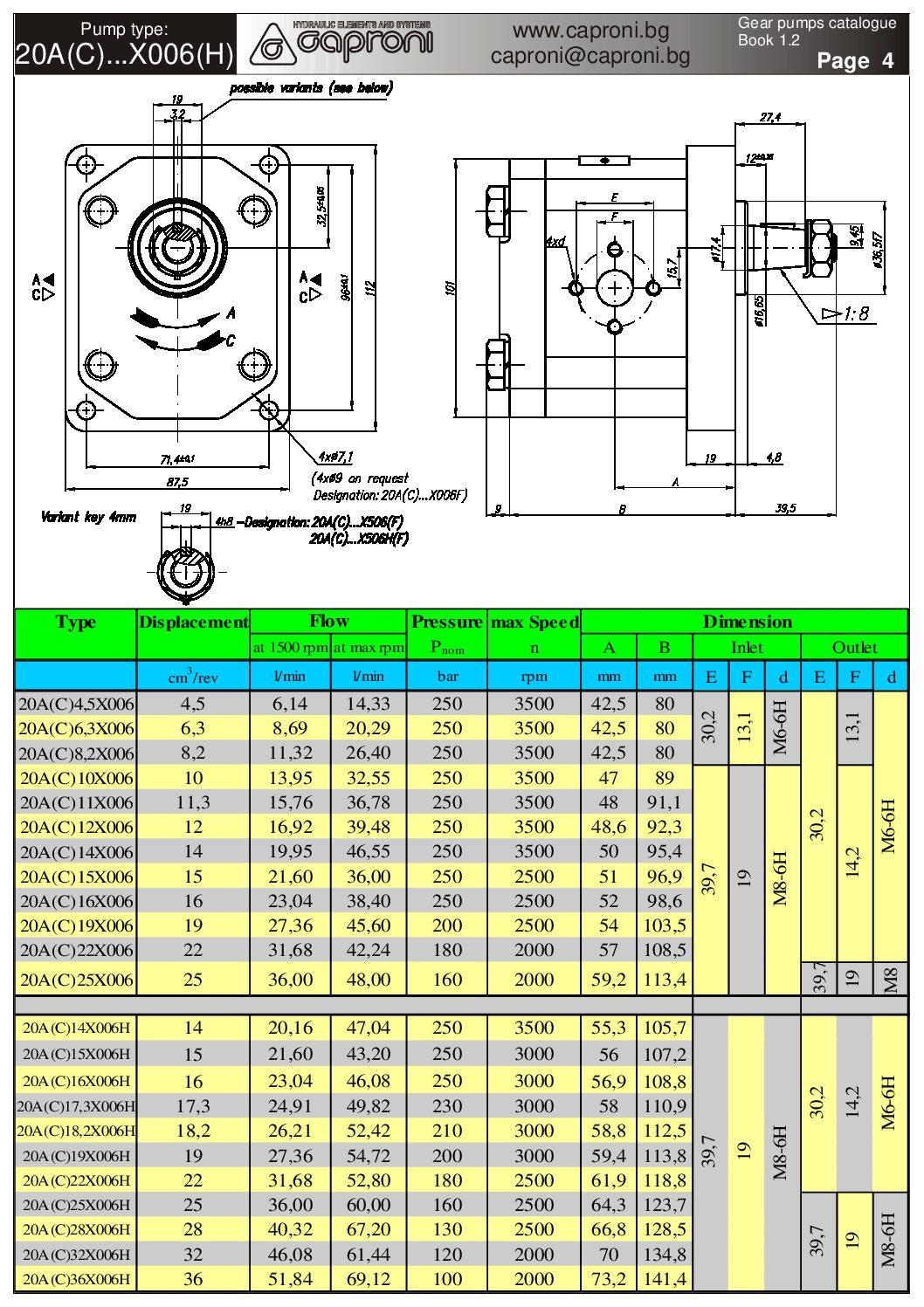 Hammaspyöräpumppu 2 sarja laippaliitantainen pdf