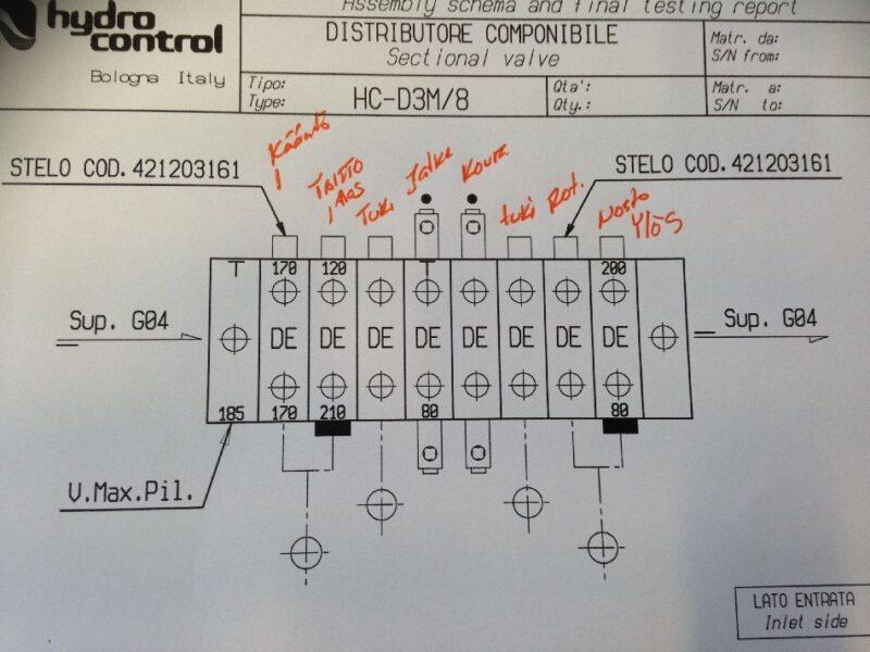 Kuormainventtiili 8 karainen 2 toiminen Kaksi karaa sähköohjattuna kuva 5