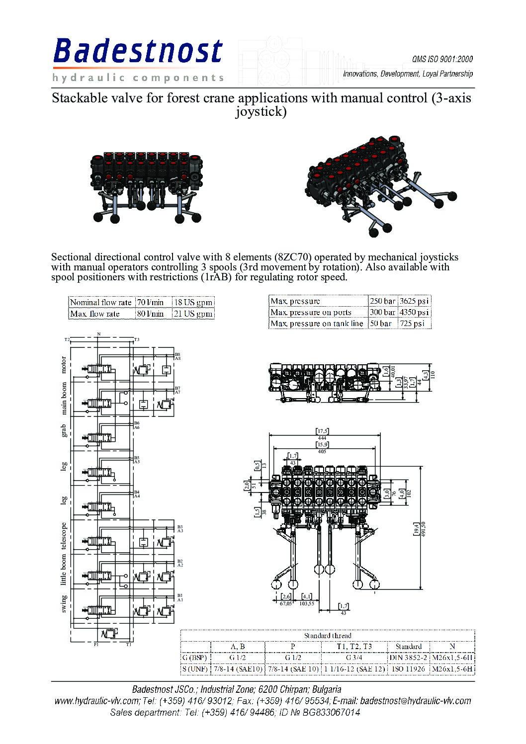 Poron sarvi 66 pdf