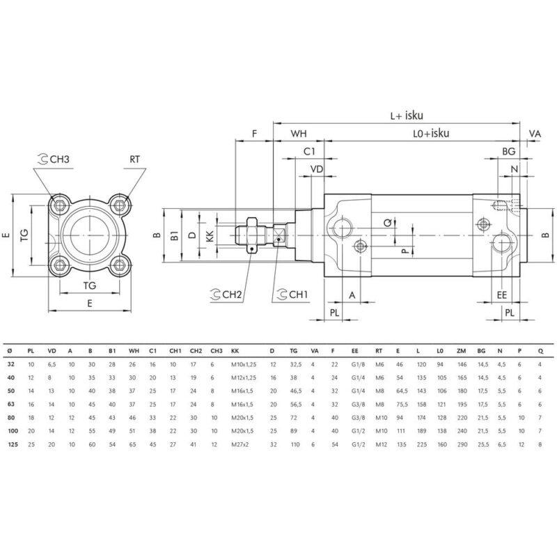Paineilmasylinteri 125 mittapiirros