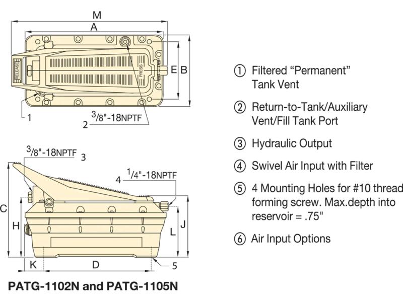 Enerpac PATG-1102N & PATG-1105N