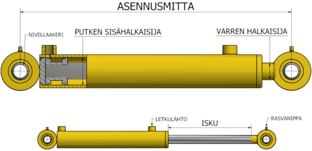 Hydraulisylinterin osat