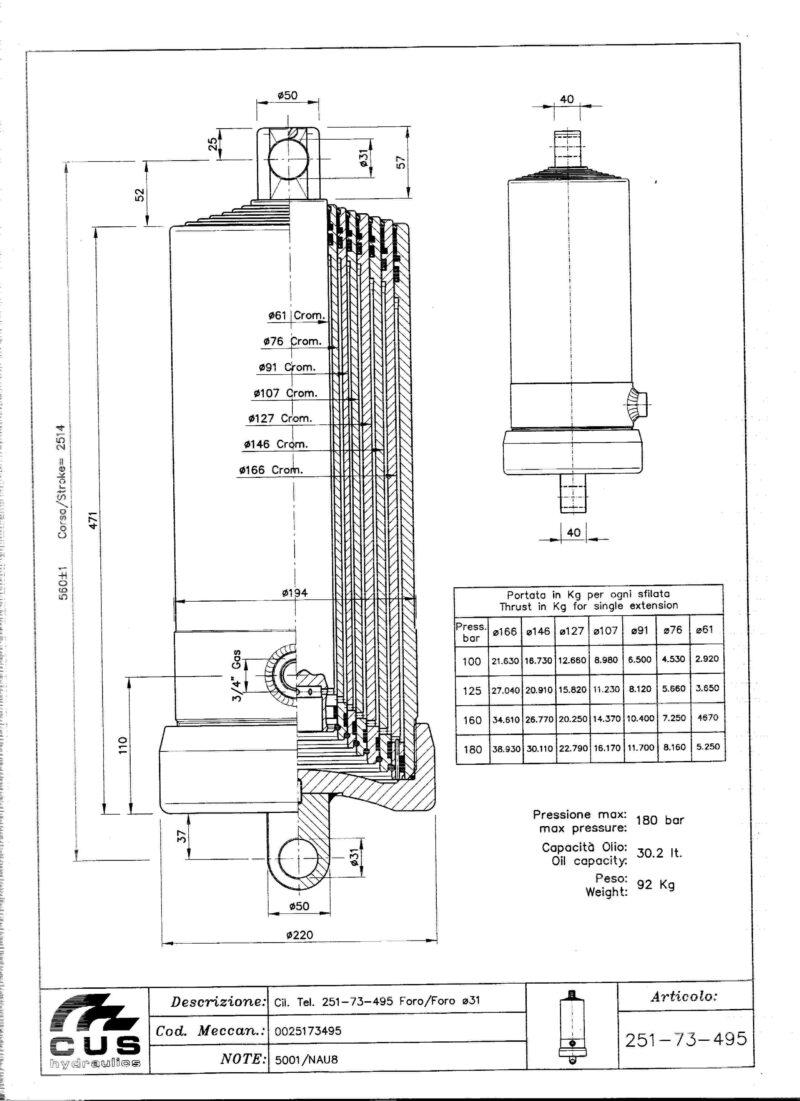 Teleskooppisylinteri NAU8, 2541
