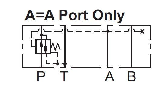 Cetop 3 Paineenalennusventtiili 80l/min 315bar, MPR-03A-3-50