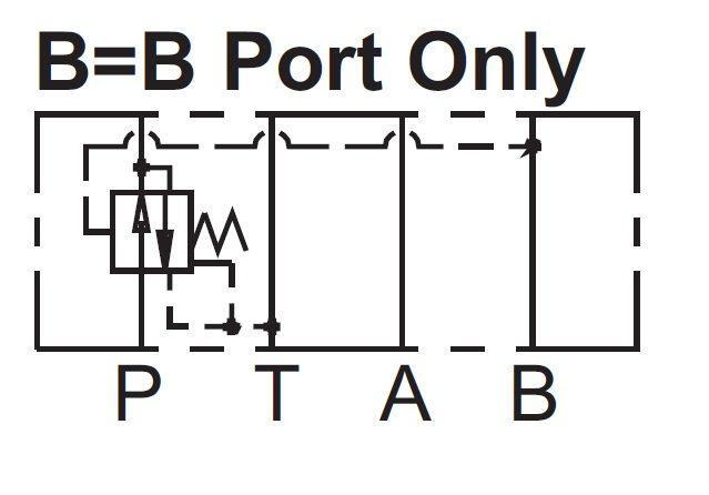 Cetop 3 Paineenalennusventtiili 40l/min 315bar, MPR-02B-3-50