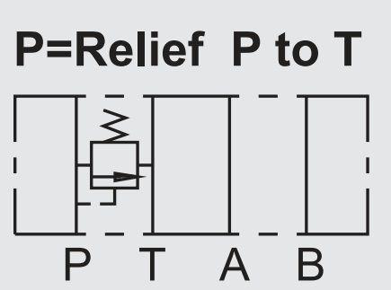 Cetop 3 Paineenrajoitusventtiili 80l/min 315bar, MR-03-P-3-50