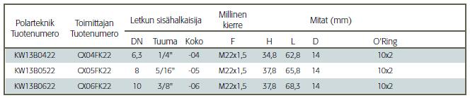 Kärcher pesurin letkuliitin sisäkierre, M22X1,5