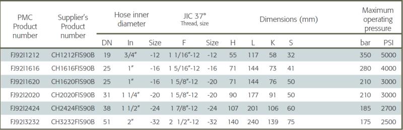 JIC-Letkuliitin-sisakierre-interlock-90-astetta